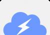Cloudwish Asia Tracking